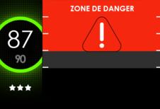 Zones de danger sur le Coyote en Wallonie
