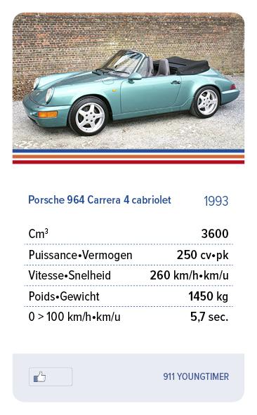 Porsche 964 Carrera 4 Cabriolet 1993 - 911 Youngtimer