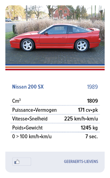 Nissan 200 SX 1989 - GEERAERTS-LIEVEN