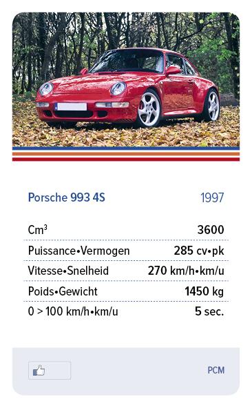 Porsche 993 4S 1997 - PCM