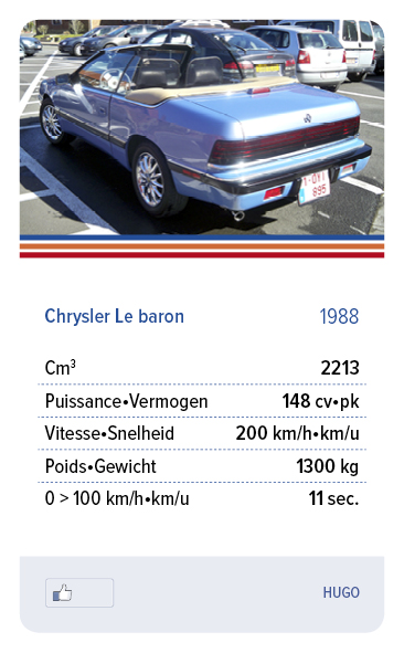 Chrysler Le Baron 1988 - HUGO