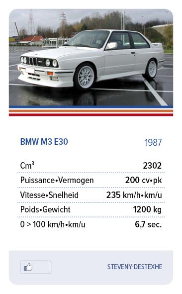BMW M3 E30 1987 - STEVENY-DESTEXTHE