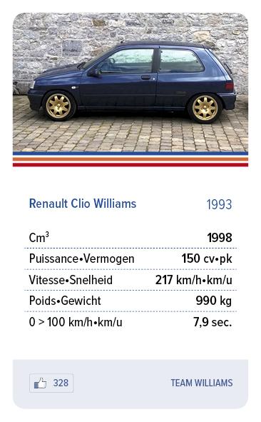 Renault Clio Williams 1993 - TEAM WILLIAMS
