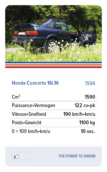 Honda Concerto 16i.16 1994 - THE POWER TO DREAM