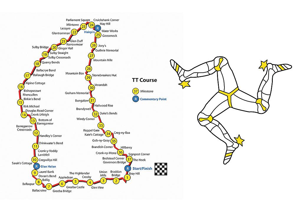 TT Isle of Man circuit