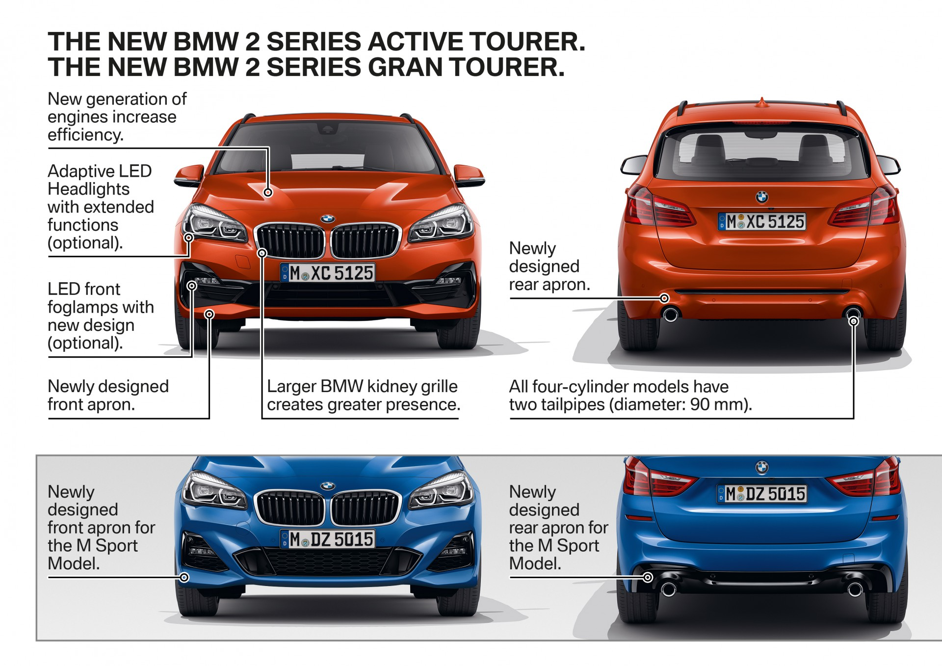 Facelift BMW 2 Active/Gran Tourer 2018