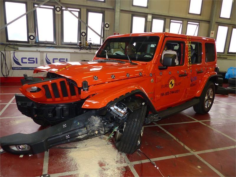 Euro NCAP Jeep Wrangler Crash