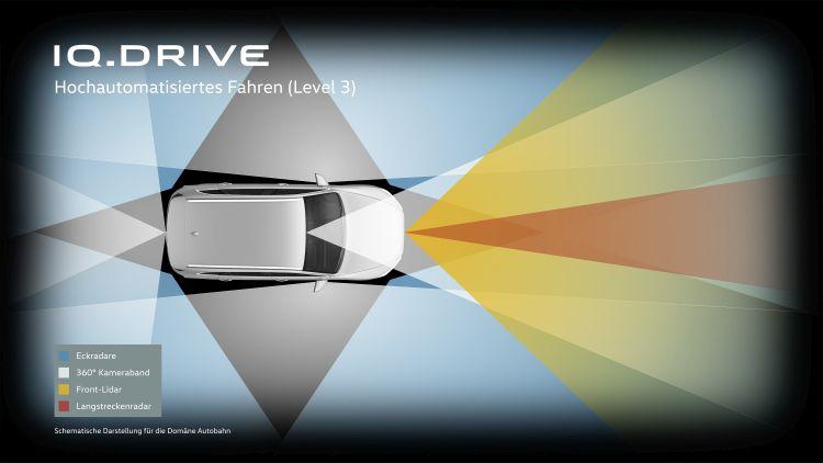 VW GOLF 8 IQ DRIVE