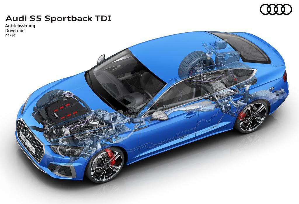 2019 Audi S5 Sportback Quattro Facelift