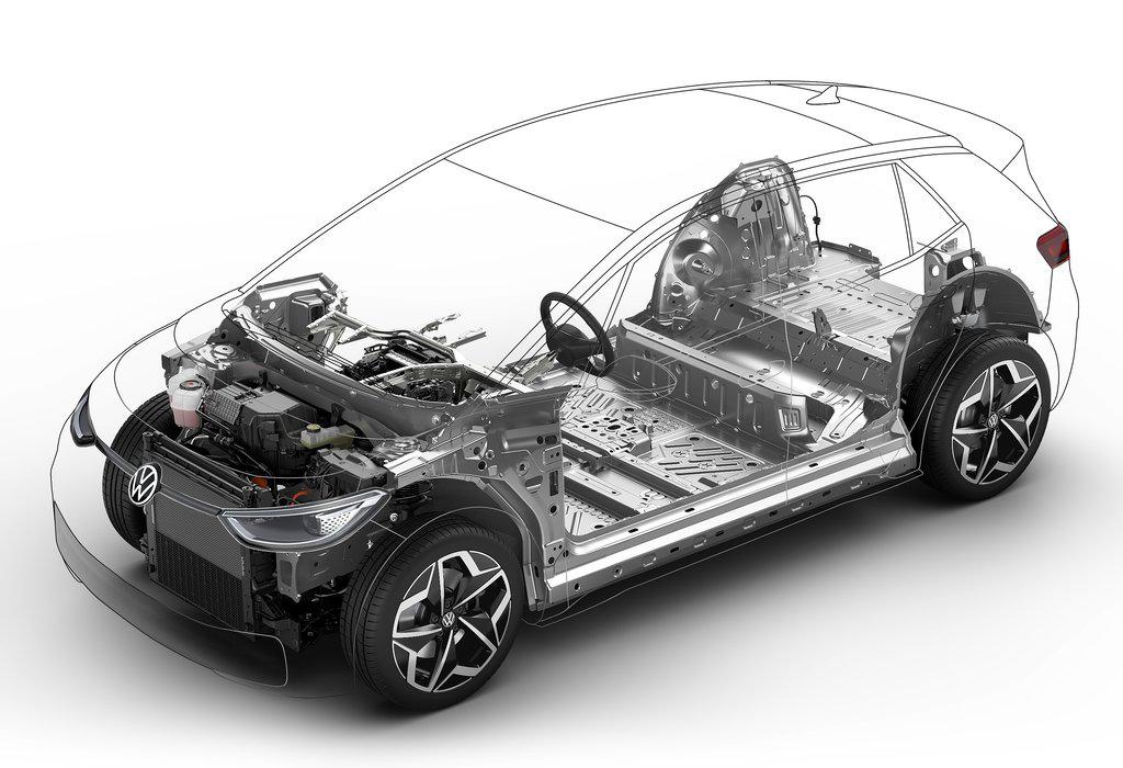 Softwareproblemen VW ID.3 / AutoGids.be