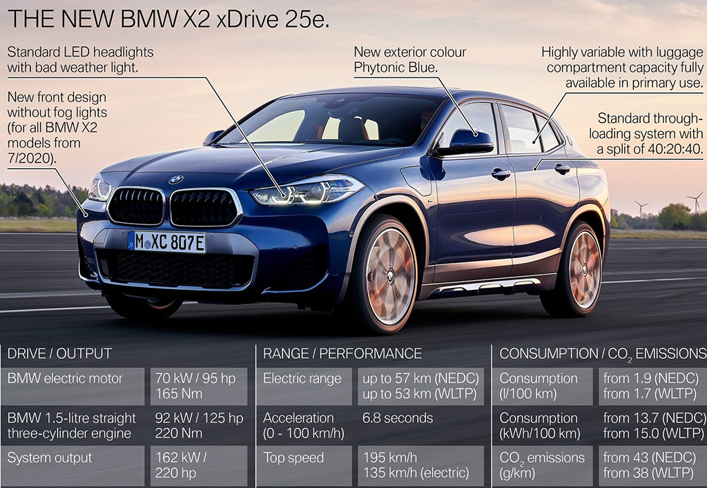 Highlights BMW X2 xDrive 25e PHEV
