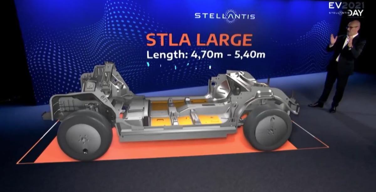 Jeep EV strategy 2025 - Stellantis STLA Large platform