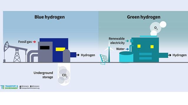 Blue hydrogen vs green hydrogen