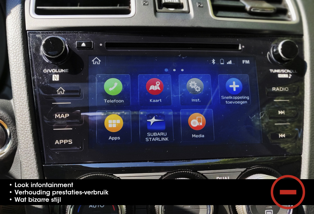 Blog / Subaru Levorg / AutoGids