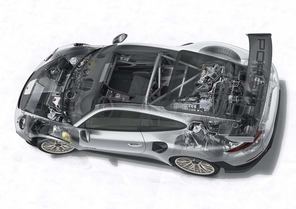 test video porsche 911 gt2 rs explosief requiem autogids. Black Bedroom Furniture Sets. Home Design Ideas