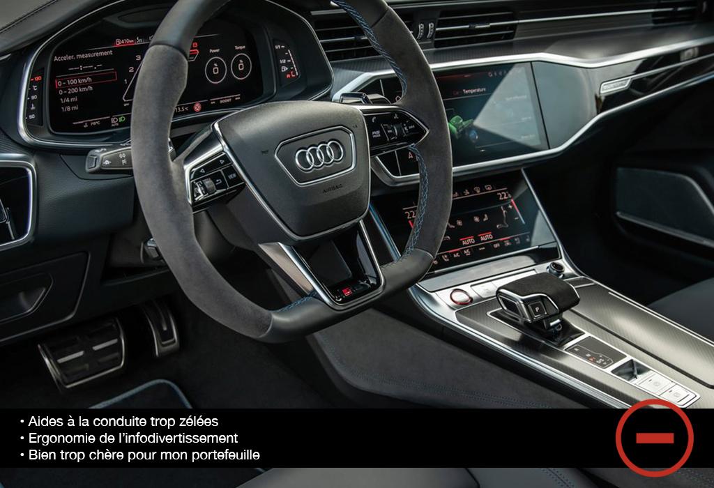 2020 Audi RS 7 Sportback Review