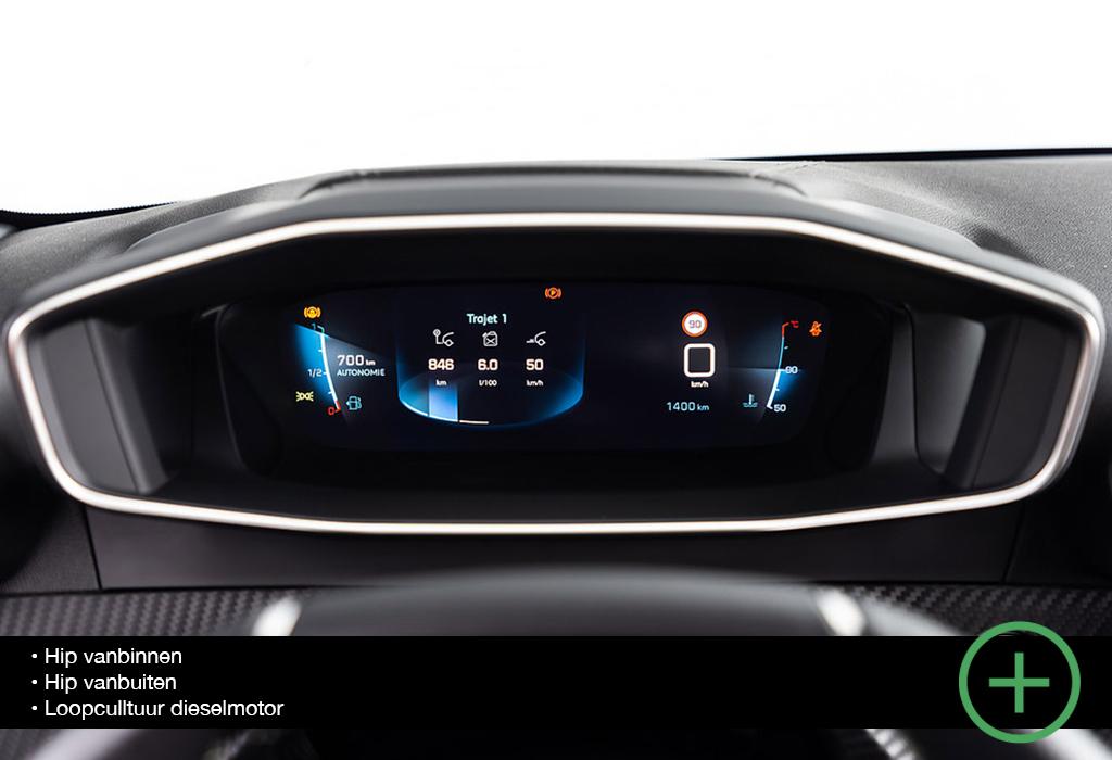 Blogtest / Peugeot 208 / AutoGids