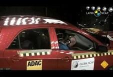 Teleurstellende Latin-NCAP-tests voor Kia Picanto en Peugeot 208