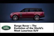 Land Rover : 48 ans de Range Rover en vidéo