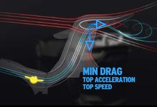 Aerodynamica Lamborghini Attiva - hoe werkt het ALA-systeem?