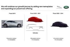 Jaguar Land Rover: twee nieuwe platformen