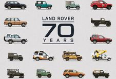 Autoworld : deux anniversaires en septembre et octobre