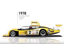 24 Uur Le Mans (1923-2018) - alle winnaars op een rijtje