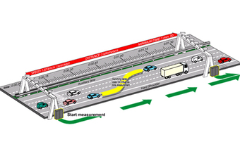 CREVITS-ALARM: Trajectcontrole E17 Gentbrugge #1