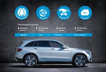 Mercedes GLC F-Cell: de energiebalans #1
