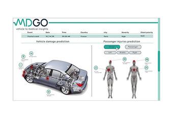 Hyundai: artificiële intelligentie om artsen bij te staan #1