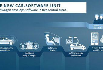 Volkswagen wil zijn eigen software #1