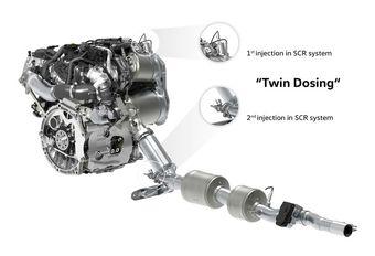 Volkswagen: AdBlue via dubbele injectie #1