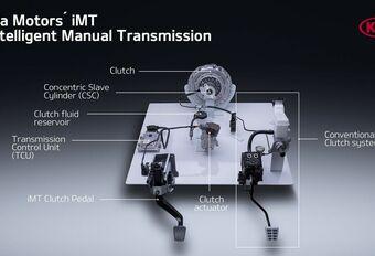 Kia iMT: manuele versnellingsbak zonder mechanische link #1