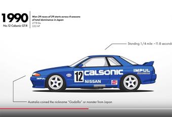 De Nissan Skyline is 60 jaar jong en dat mag gevierd worden. Bijvoorbeeld met een video die alle hoogtepunten samenvat in een video van dik 2 minuten.