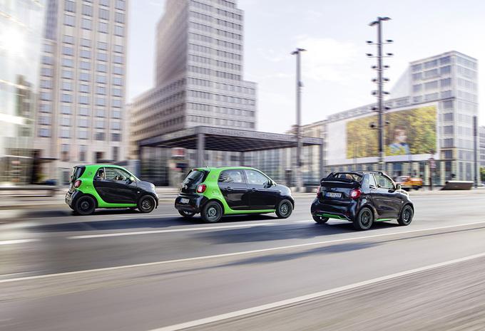 Smart Electric Drive : Zero Emission #1