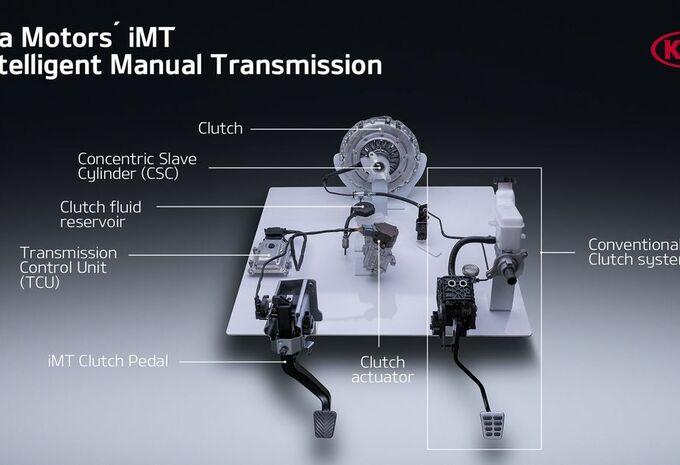 Kia iMT : boîte manuelle sans lien mécanique #1
